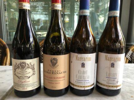 History of Piedmont